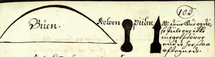 Gand tenkt som piler er først nevnt av Olaus Magnus (1490–1557). Siden er det nevnt av flere misjonærer. I Nærøymanuskriptet (1723) har presten Johan Randulf (1686–1735) tegnet to varianter av Finnskuddet – en pil og en butt kolbe, samt buen som ganden skytes ut med. Buen og pilene er ikke større enn en finger. Følgeteksten til tegningen er omtrent slik: «Når noaiden vil tilføye et menneske de er vred på, skade og lemlestelse, enten uvennen er nær eller fjern, da bruker de en bue gjort av reinshorn og en kolbe eller pil … vil de nu lemleste ham på arm eller ben … da skyter de med kolben mot et bilde av den kroppsdel de vil ramme. Men vil de gi ham et åpent sår eller en kontinuerlig pine mellom hud og kjøtt, da skyter de med den spisse pil.» (Illustrasjon: Johan Randulf/ XA Qv. 374, NTNU UB)