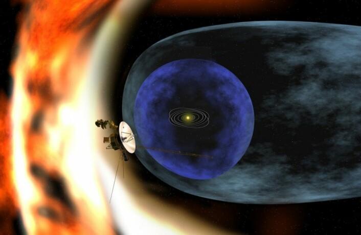 Voyager-2 illustrert mot bakgrunn av solsystemets omgivelser. Planetbanene er tegnet inne i det kuleformede området der solvinden strømmer med stor fart utover. Området der solvinden bremses av det interstellare mediet er det gråblå, dråpeformede, som kalles helioskiktet. (Illustrasjon: NASA)