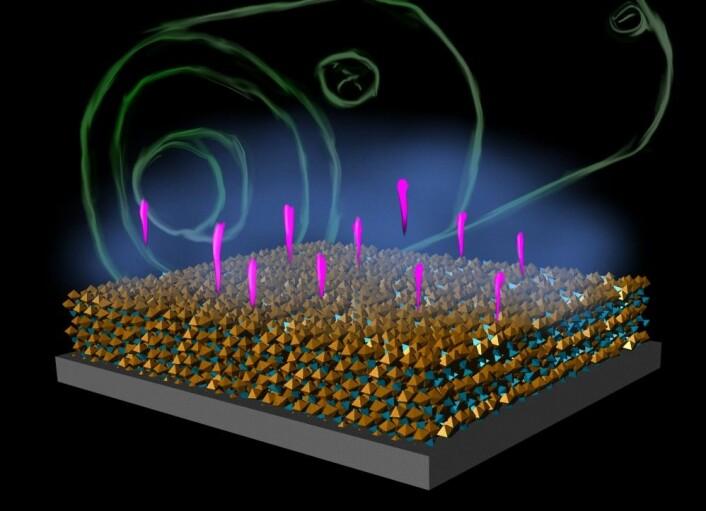 Illustrasjon av verdens hurtigste katode-materiale, LiFePO4. Materialet har evnen til å «trene» seg selv slik at det blir mer effektivt ved bruk. De rosa pilene er litiumioner som forsvinner ut når batteriet brukes. (Illustrasjon: UiO)