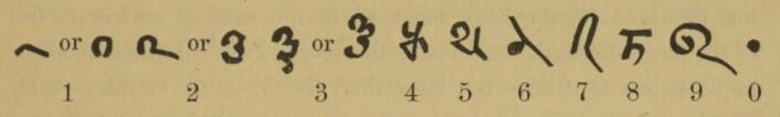Her er tallene som blir brukt i Bakhshali-manuskriptet. (Illustrasjon: Wikimedia Commons)