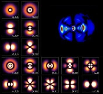 """Oppe til høgre ser du eit elektron som er i ferd med å «rømme» frå eit molekyl. Resten er hydrogenatom i ulike tilstandar. (Illustrasjon av hydrogenatomer: <a href=""""https://en.wikipedia.org/wiki/User:PoorLeno"""">PoorLeno</a>/ Bilde av elektron: Sølve Selstø)"""