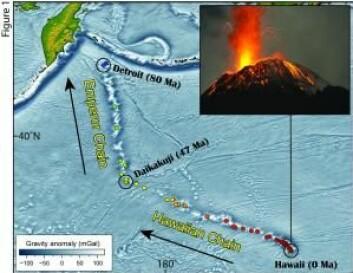 Varmepunktet som i dager kilden til den aktive vulkanen på Hawaii har flyttet seg. (Illustrasjon: UiO)