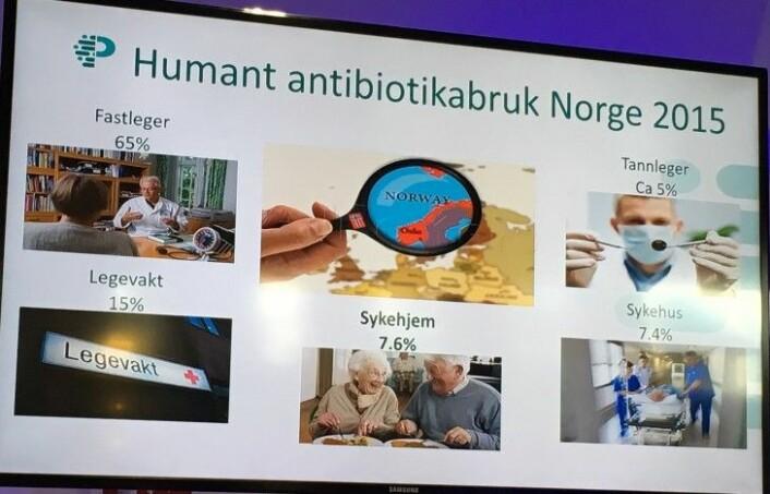 Fastleger skriver ut 65 prosent av antibiotikaen som gis til mennesker, og ofte er dette basert på synsing, ifølge professor Dag Berild. Legevakt skriver ut 15 prosent, sykehjem 7,6 prosent og sykehus 7,4 prosent viser tall fra 2015.<br>(Foto: Anne Lise Stranden/forskning.no)