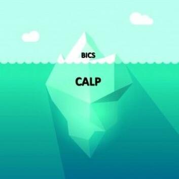 Ofte blir BICS og CALP sammenliknet med en isfjell – den enkle BICS engelsken er det synlige, mens CALP-en ligger dypt under. (Illustrasjon: Shutterstock / NTB scanpix)